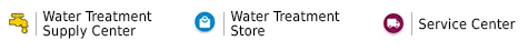 Water Treatment Store and Supply Centers